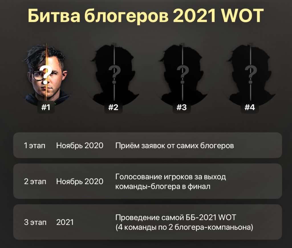 BB-2021-WoT